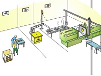 Automotive Production Plant Layout
